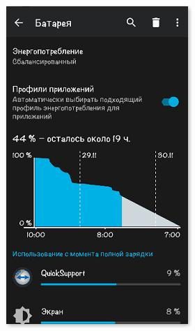 Проверить заряд батареи на Xiaomi