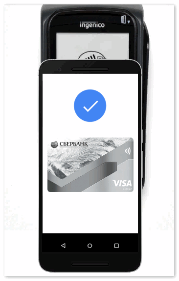Передача данных по NFC к терминалу