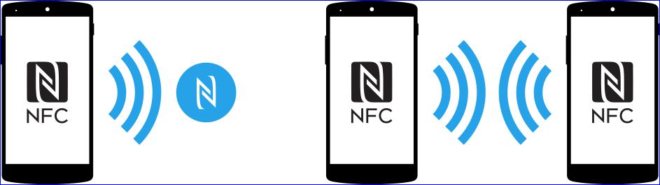 Системные требования к NFC