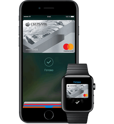 Завершение привязки в Wallet для Эппл Пэй