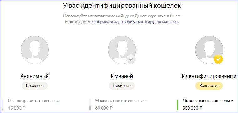 Анонимный кошелёк Яндекс деньги