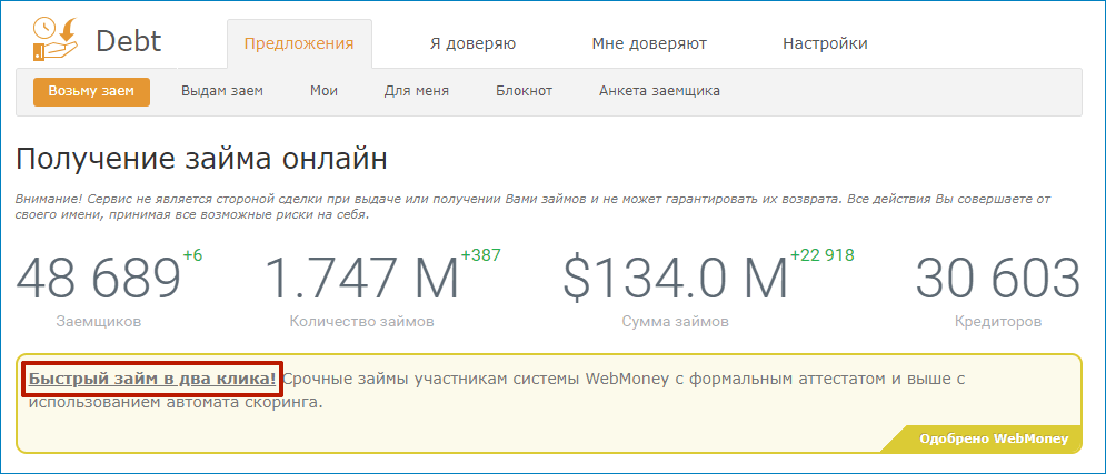 займ webmoney с формальным аттестатом bl 0 сколько занимает идентификация в яндекс деньги