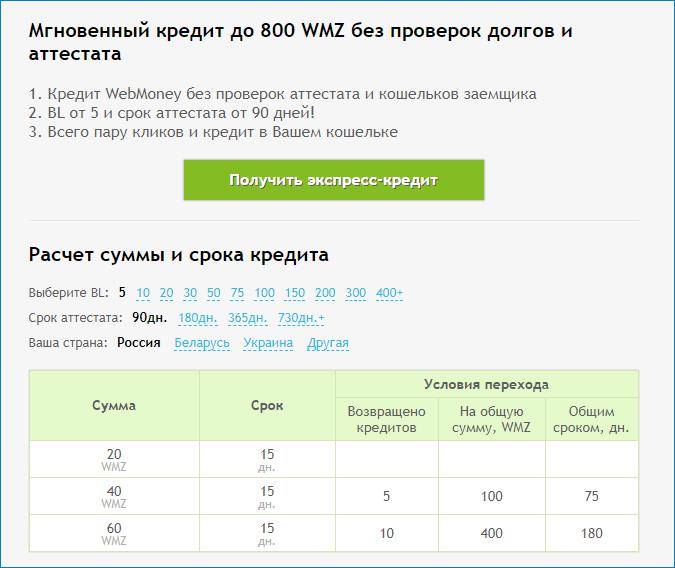 Взять займ webmoney