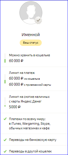 Именной кошелёк Яндекс Деньги