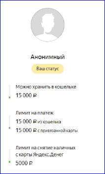 Лимиты в анонимном кошельке Яндекс