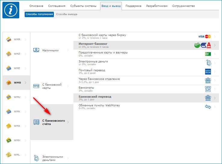пополнение со счета вебмани