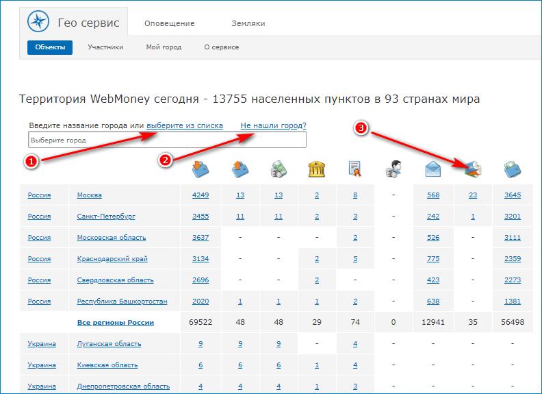 пункты продажи карт вебмани