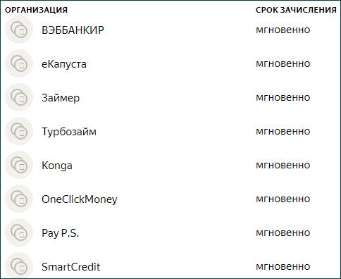 интерпромбанк официальный сайт отзывы по кредитам