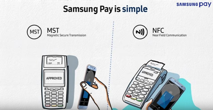 технологии samsung-pay