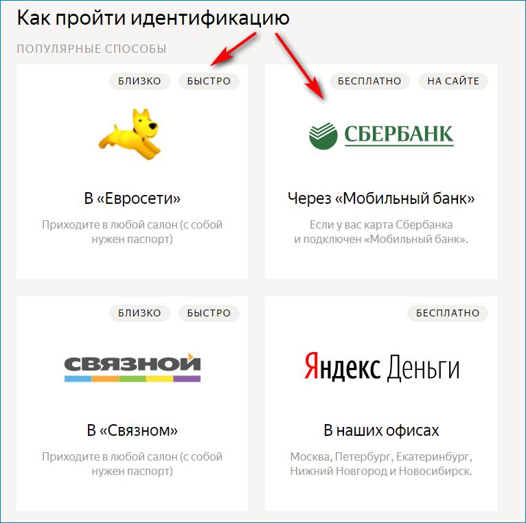 Варианты идентификации в Яндекс.Деньги