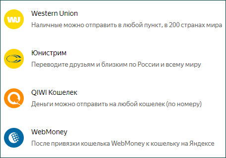 Варианты перевода в другую систему с Яндекс.Кошелька