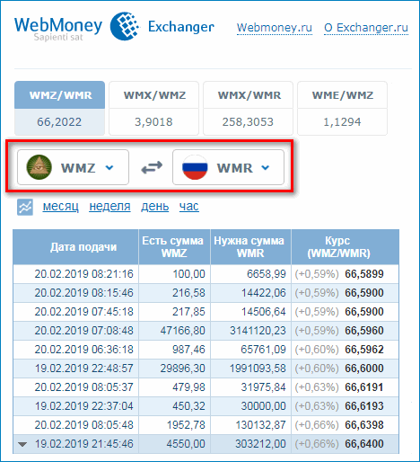 Выбор направления обмена WebMoney