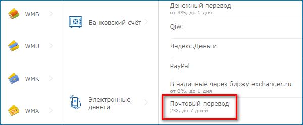 Выбор почтового перевода WebMoney