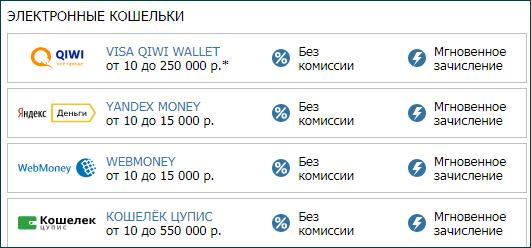 Яндекс деньги у букмекерской конторы Betcity