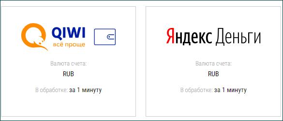 Яндекс Деньги у букмекерской конторы Parimatch