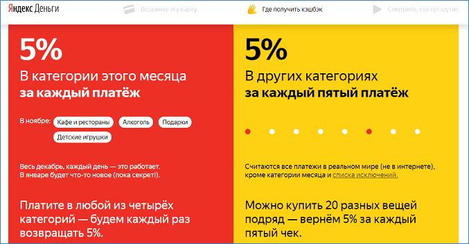 Кэшбэк Яндекс.Деньги по категории месяца