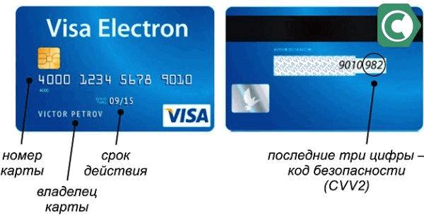 Банковская карта номер и код безопасности