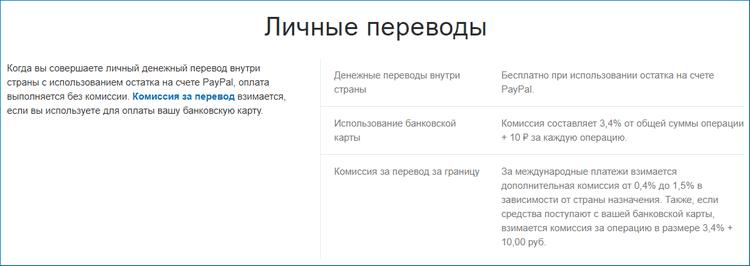 Комиссия за личные переводы ПейПал
