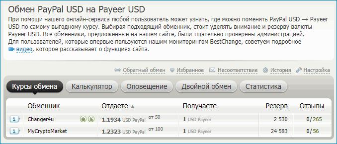 Обмен PayPal USD на Payeer USD