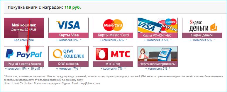 Оплата при помощи PayPal в интернет-магазине