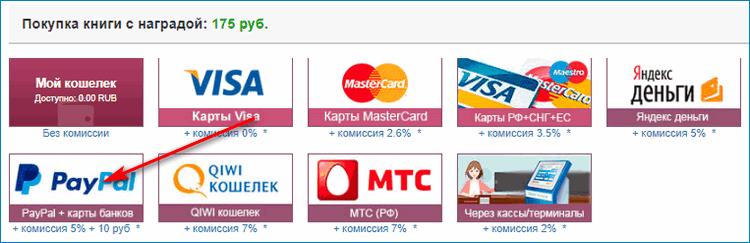 Оплата при помощи ПейПал в интернет-магазине
