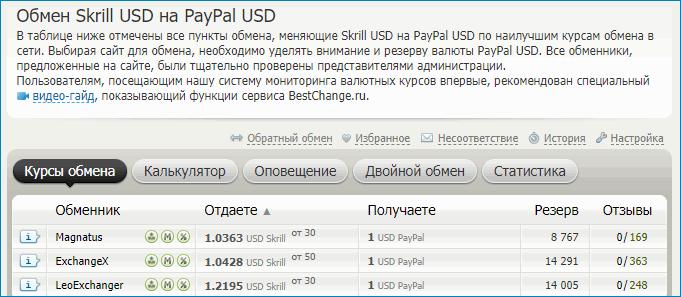 Перевод денег со Skrill USD на PayPal