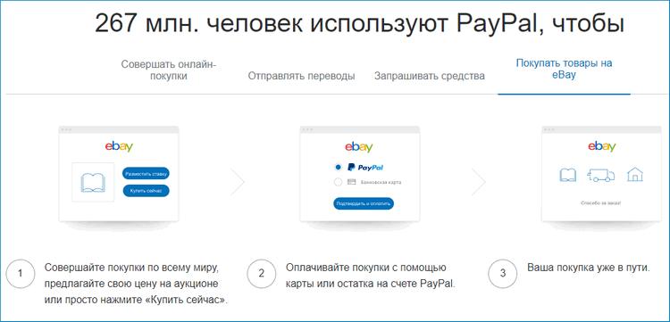 Покупки на eBay через PayPal