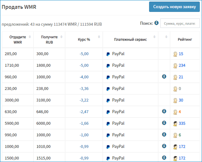 Продать WMR