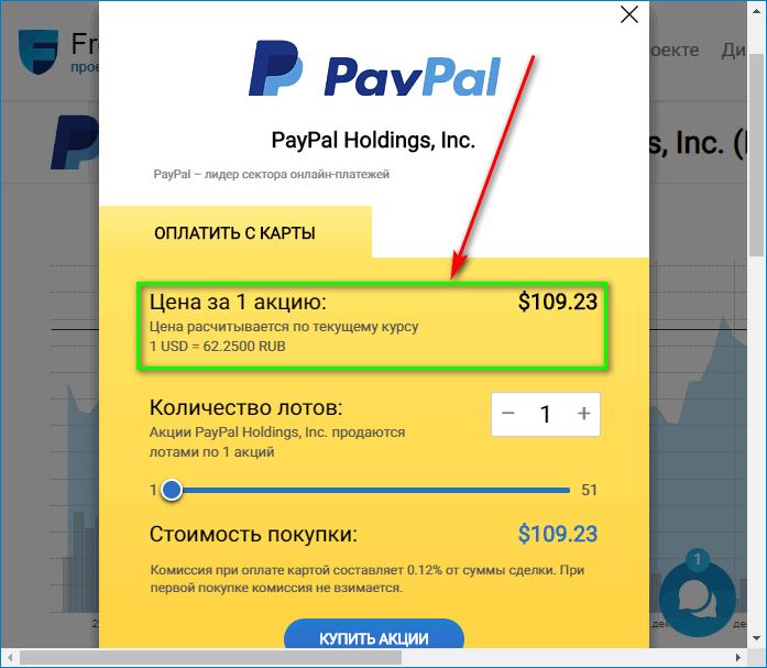 Цена за акцию PayPal